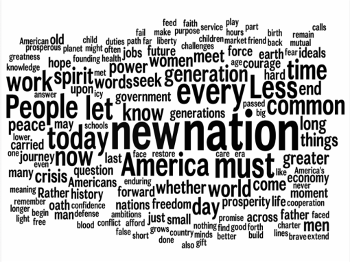 //www.wordle.net/.